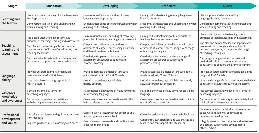 PD framework